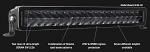 LAP LED Worklight Bars - STROLUX SLX2 - Double Row